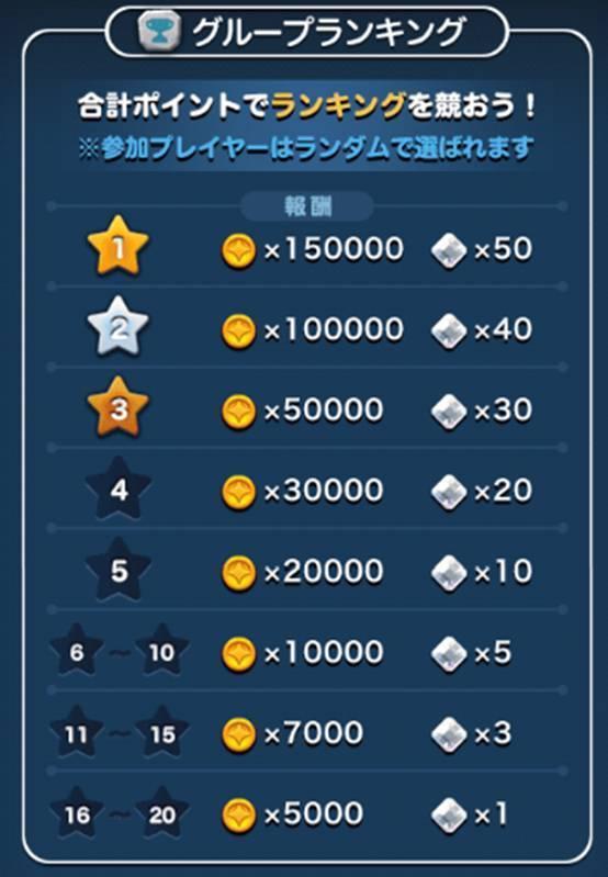 マーベルツムツム ランキング サノス ランキング報酬JPG.jpg